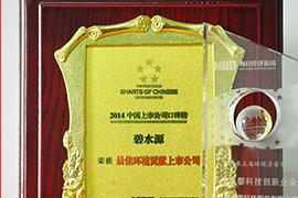 2014中国上市公司口碑榜最佳环境贡献上市公司
