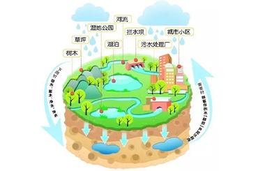 2017最新注册送金25亿拿下天津国家海绵城市建设试点 创新性解决老城缺水难题